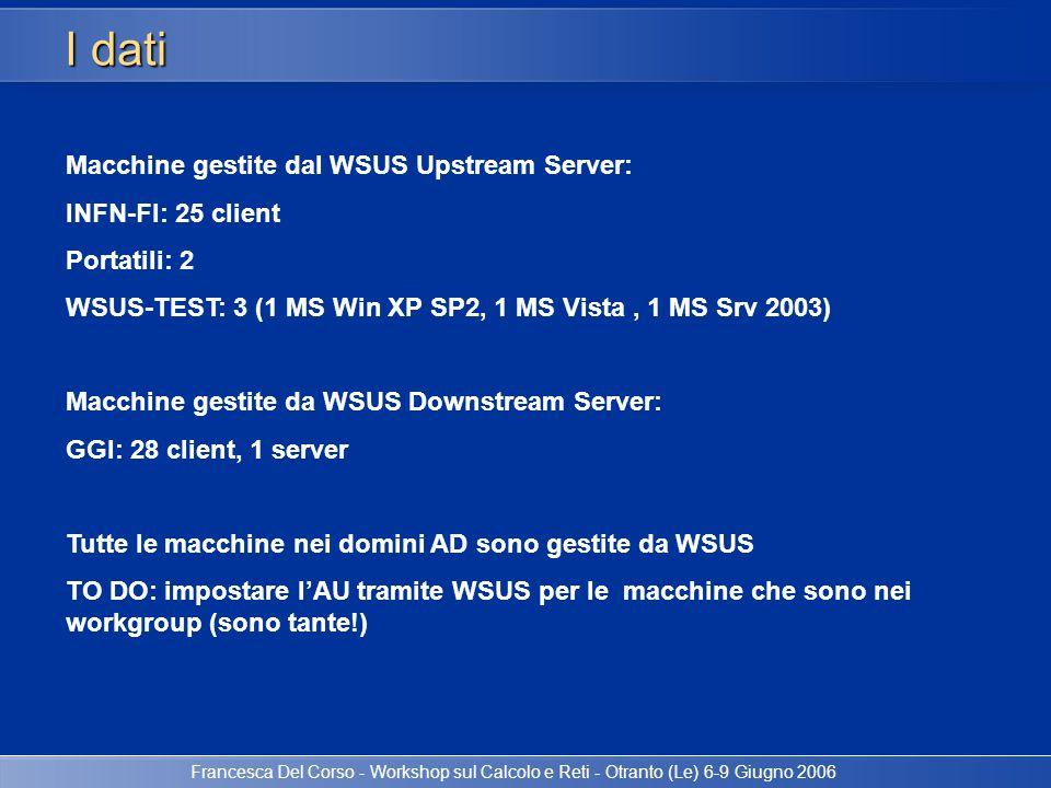 Francesca Del Corso - Workshop sul Calcolo e Reti - Otranto (Le) 6-9 Giugno 2006 I dati Macchine gestite dal WSUS Upstream Server: INFN-FI: 25 client