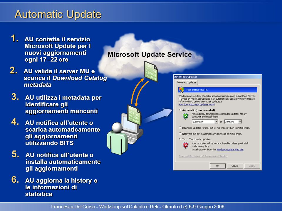 Francesca Del Corso - Workshop sul Calcolo e Reti - Otranto (Le) 6-9 Giugno 2006 Automatic Update 2. AU valida il server MU e scarica il Download Cata