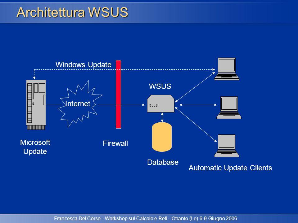 Francesca Del Corso - Workshop sul Calcolo e Reti - Otranto (Le) 6-9 Giugno 2006 Requisiti WSUS WSUS client (Automatic Update sw): Windows 2000 SP3 e successivi Windows XP e successivi Windows Server 2003 WSUS Server: Windows 2000 SP4 e successivi Windows Server 2003 Prerequisiti: IIS 6.0, BITS 2.0, MS.NET Framwork 1.1 s.p.