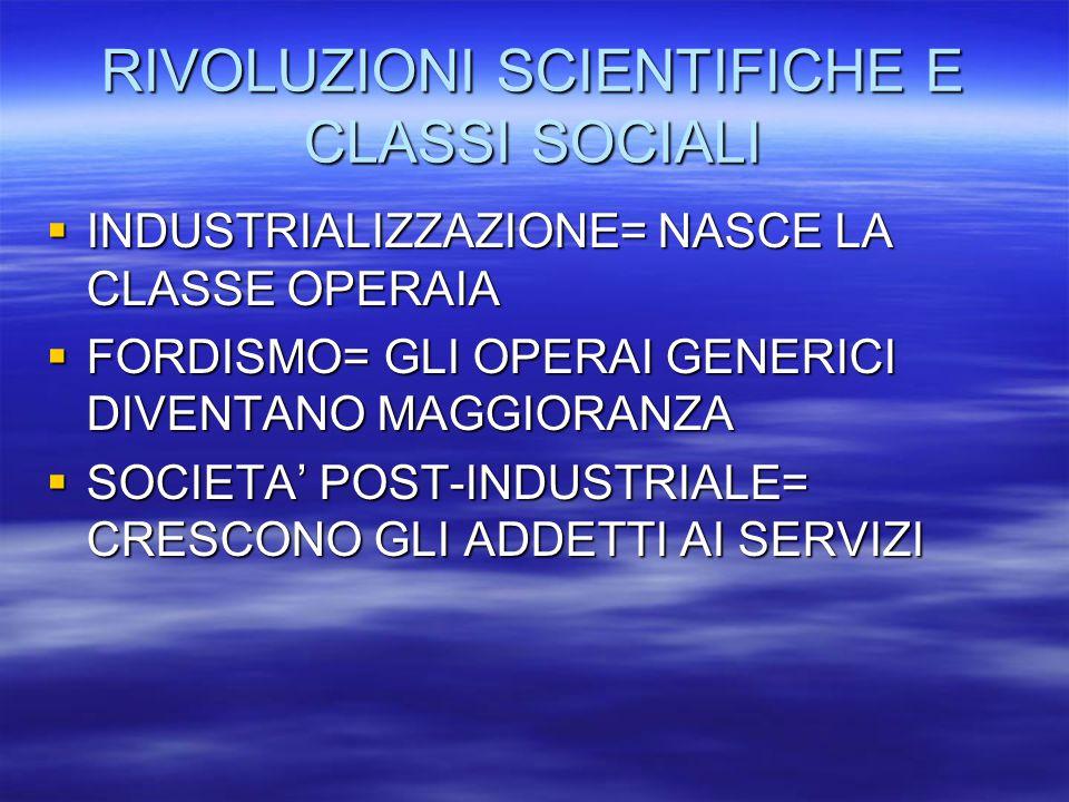 RIVOLUZIONI SCIENTIFICHE E CLASSI SOCIALI  INDUSTRIALIZZAZIONE= NASCE LA CLASSE OPERAIA  FORDISMO= GLI OPERAI GENERICI DIVENTANO MAGGIORANZA  SOCIETA' POST-INDUSTRIALE= CRESCONO GLI ADDETTI AI SERVIZI