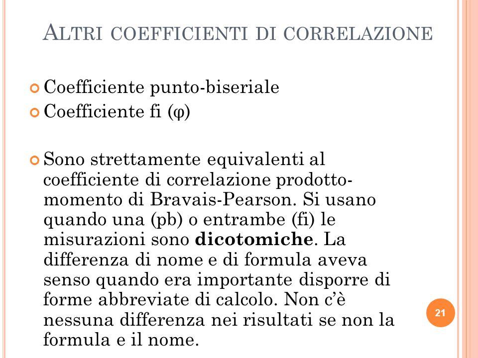 A LTRI COEFFICIENTI DI CORRELAZIONE Coefficiente punto-biseriale Coefficiente fi (φ) Sono strettamente equivalenti al coefficiente di correlazione pro