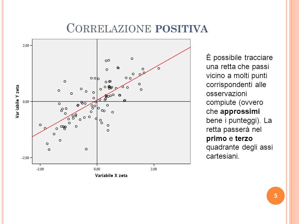 C ORRELAZIONE POSITIVA 5 È possibile tracciare una retta che passi vicino a molti punti corrispondenti alle osservazioni compiute (ovvero che approssi