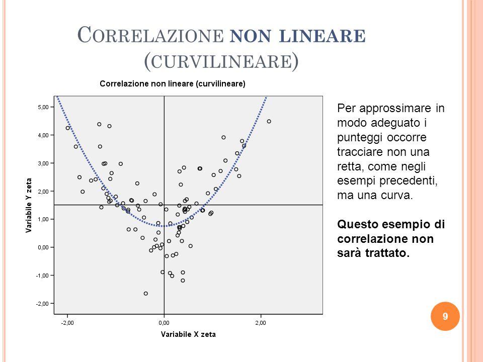 C ORRELAZIONE NON LINEARE ( CURVILINEARE ) 9 Per approssimare in modo adeguato i punteggi occorre tracciare non una retta, come negli esempi precedent
