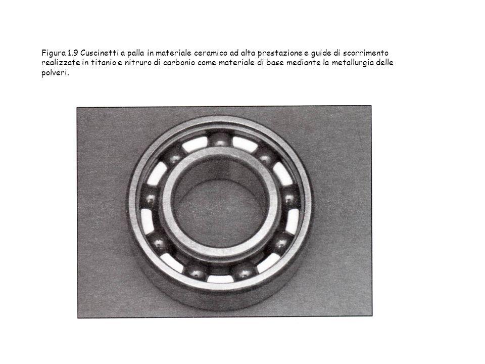 Figura 1.9 Cuscinetti a palla in materiale ceramico ad alta prestazione e guide di scorrimento realizzate in titanio e nitruro di carbonio come materi