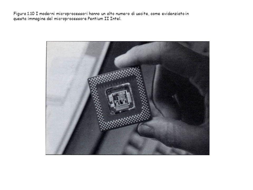 Figura 1.10 I moderni microprocessori hanno un alto numero di uscite, come evidenziato in questa immagine del microprocessore Pentium II Intel.