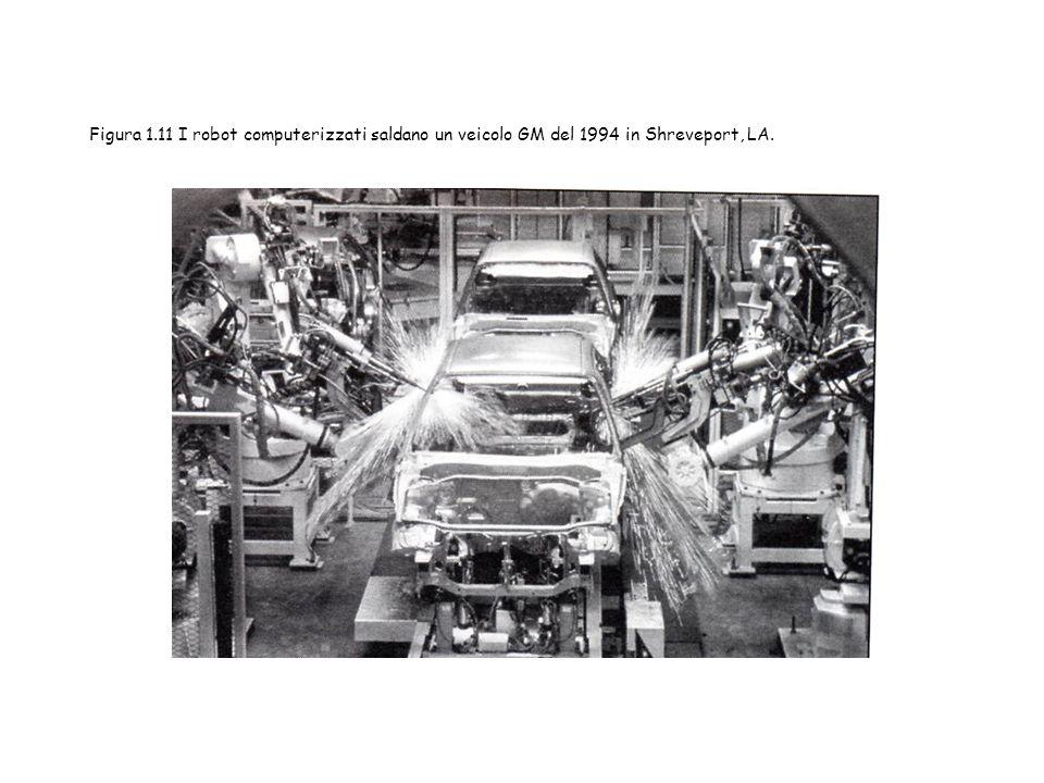 Figura 1.11 I robot computerizzati saldano un veicolo GM del 1994 in Shreveport, LA.