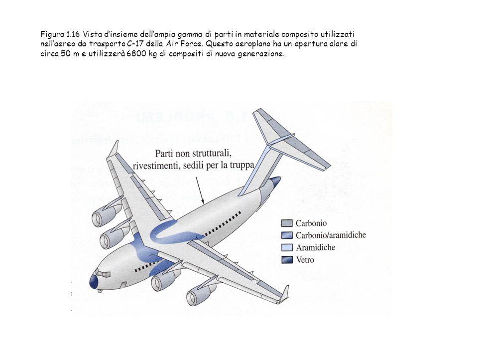 Figura 1.16 Vista d'insieme dell'ampia gamma di parti in materiale composito utilizzati nell'aereo da trasporto C-17 della Air Force. Questo aeroplano