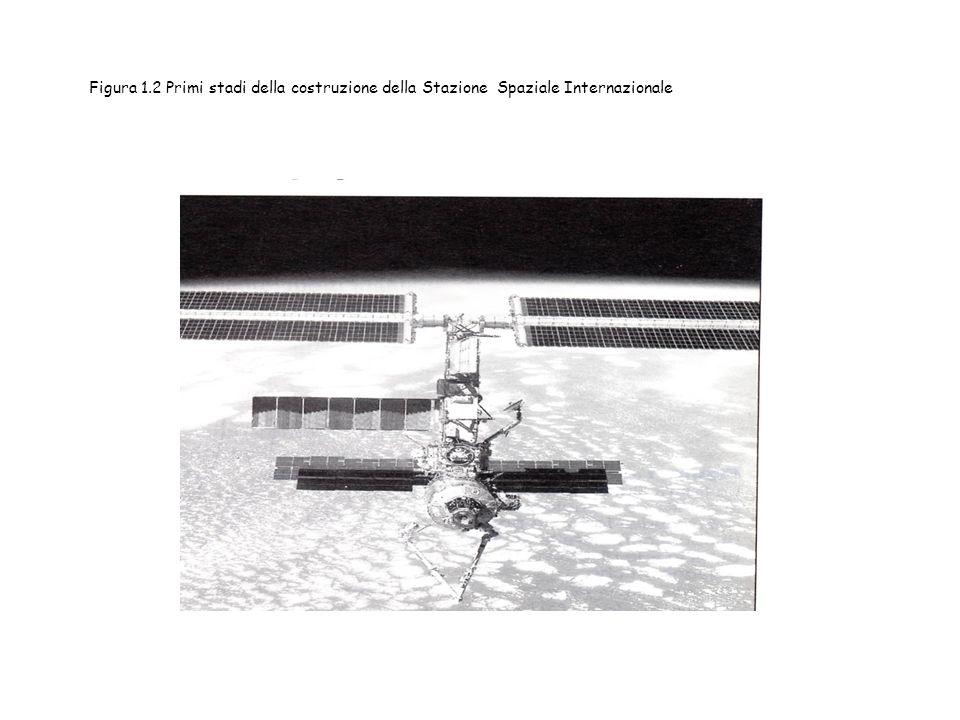 Figura 1.3 - Spettro della conoscenza dei materiali.