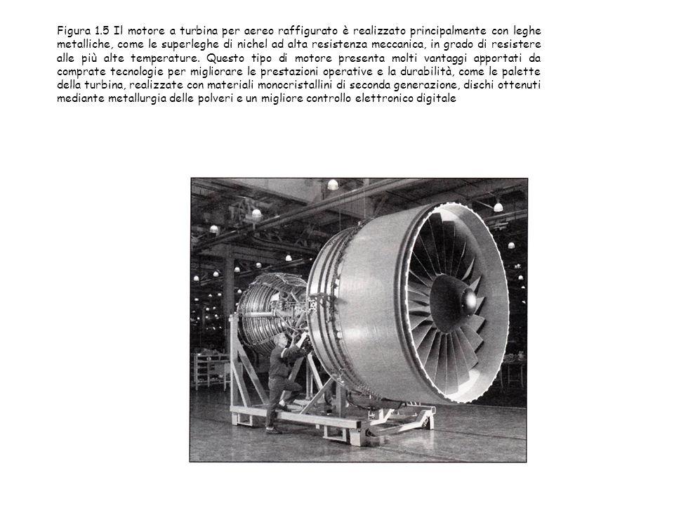 Figura 1.5 Il motore a turbina per aereo raffigurato è realizzato principalmente con leghe metalliche, come le superleghe di nichel ad alta resistenza