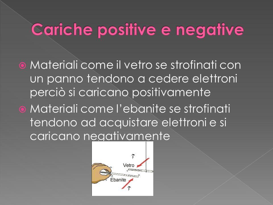  Materiali come il vetro se strofinati con un panno tendono a cedere elettroni perciò si caricano positivamente  Materiali come l'ebanite se strofinati tendono ad acquistare elettroni e si caricano negativamente