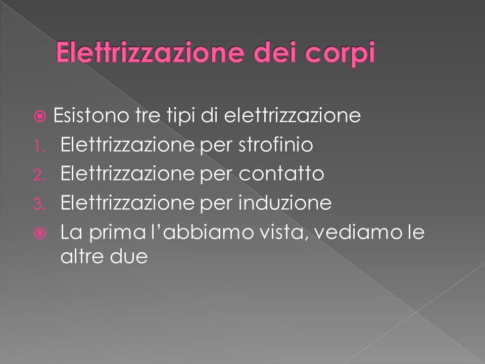  Esistono tre tipi di elettrizzazione 1.Elettrizzazione per strofinio 2.