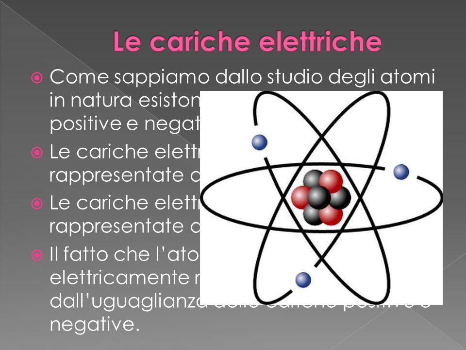  Come sappiamo dallo studio degli atomi in natura esistono cariche elettriche positive e negative.