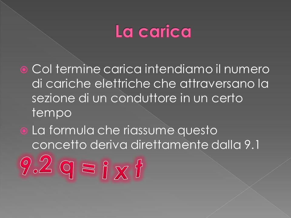  Col termine carica intendiamo il numero di cariche elettriche che attraversano la sezione di un conduttore in un certo tempo  La formula che riassume questo concetto deriva direttamente dalla 9.1