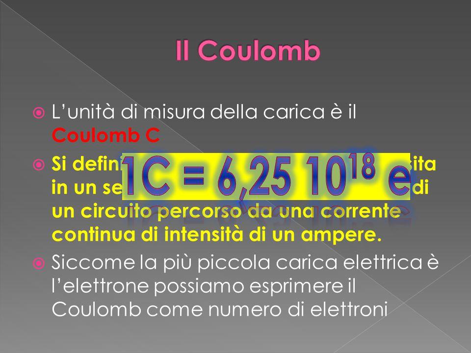  L'unità di misura della carica è il Coulomb C  Si definisce Coulomb carica che transita in un secondo attraverso una sezione di un circuito percorso da una corrente continua di intensità di un ampere.