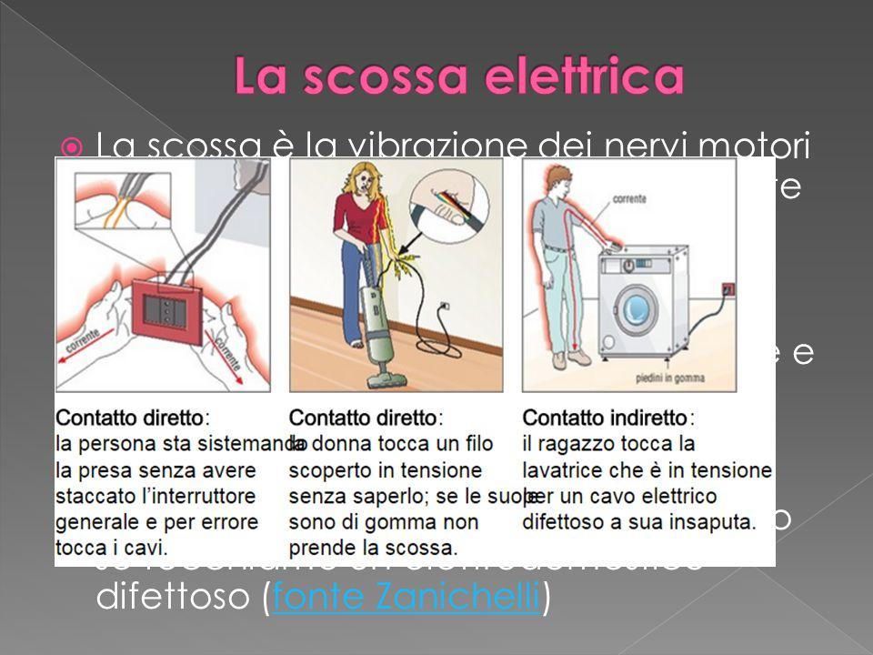  La scossa è la vibrazione dei nervi motori provocata dal passaggio della corrente nel corpo umano.