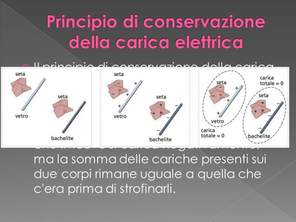  Il principio di conservazione della carica elettrica dice che le cariche non possono ne crearsi ne distruggersi.