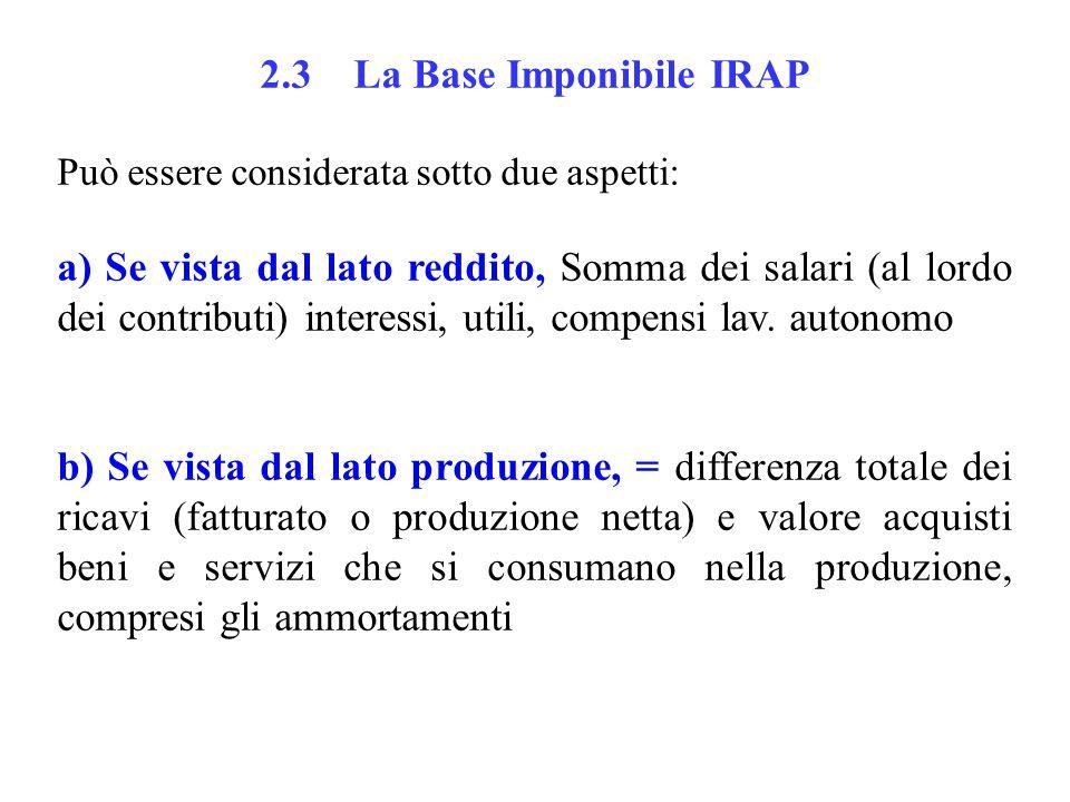 2.3 La Base Imponibile IRAP Può essere considerata sotto due aspetti: a) Se vista dal lato reddito, Somma dei salari (al lordo dei contributi) interessi, utili, compensi lav.