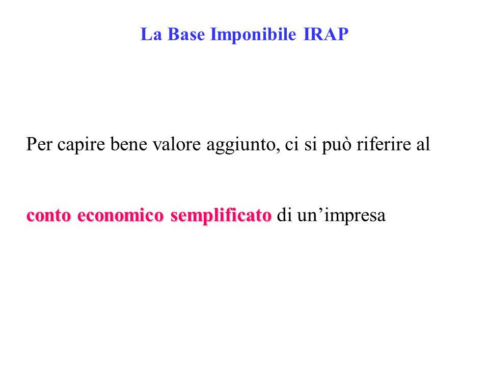 La Base Imponibile IRAP Per capire bene valore aggiunto, ci si può riferire al conto economico semplificato conto economico semplificato di un'impresa