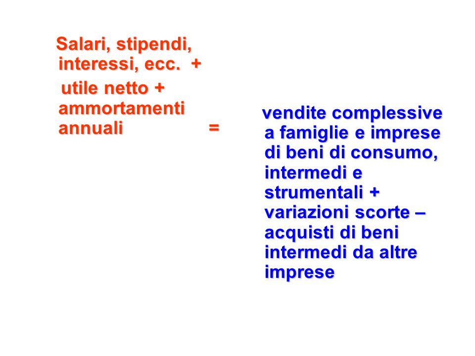 Salari, stipendi, interessi, ecc. + Salari, stipendi, interessi, ecc.