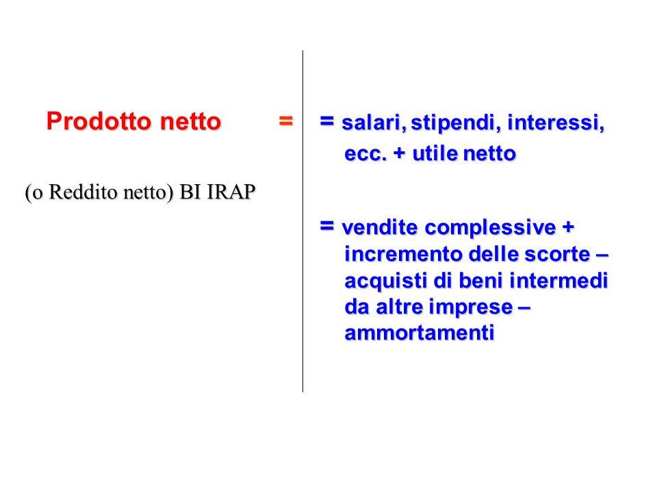 rodotto netto = Prodotto netto = (o Reddito netto) BI IRAP = salari, stipendi, interessi, ecc.