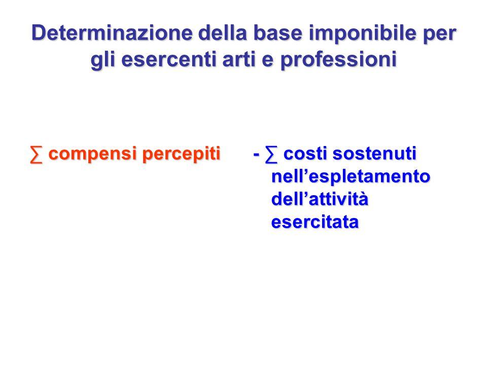 Determinazione della base imponibile per gli esercenti arti e professioni ∑ compensi percepiti - ∑ costi sostenuti nell'espletamento dell'attività esercitata