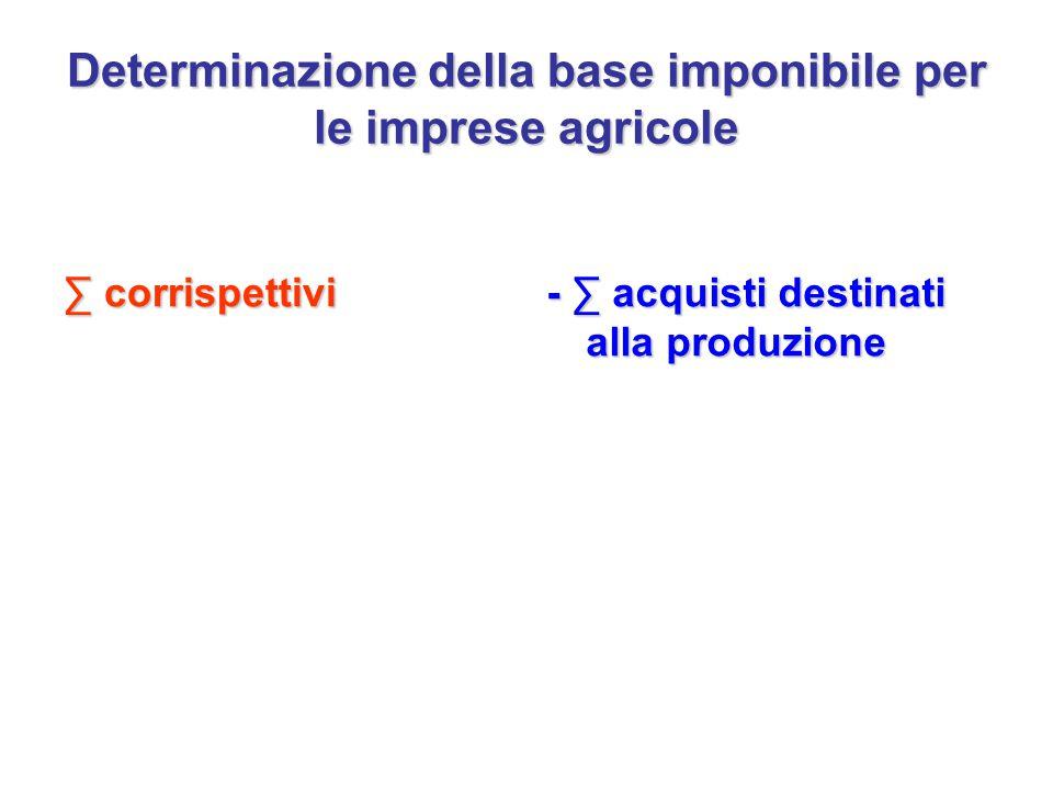 Determinazione della base imponibile per le imprese agricole ∑ corrispettivi - ∑ acquisti destinati alla produzione
