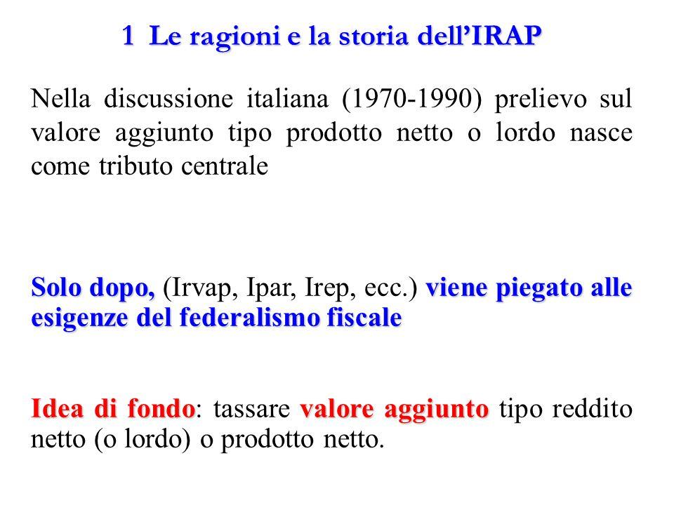 7.2 Funzionamento imposte alternative IVA b) Iva predettaglio + RST: Si tratta di applicare unica aliquota armonizzata sulle transazioni tra partite IVA.