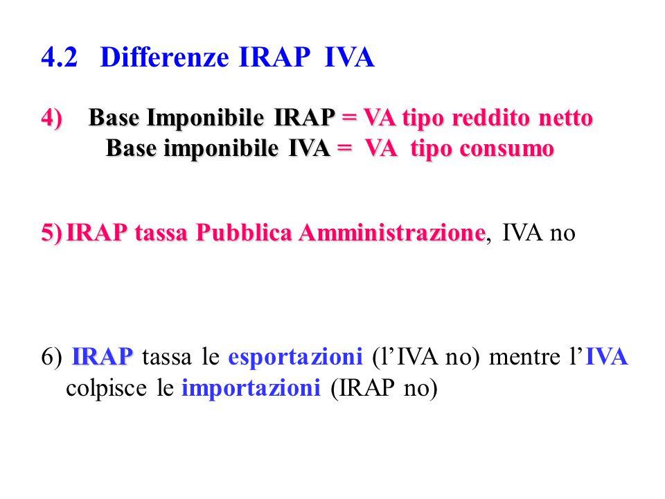 4.2 Differenze IRAP IVA 4) Base Imponibile IRAP = VA tipo reddito netto Base imponibile IVA = VA tipo consumo Base imponibile IVA = VA tipo consumo 5)IRAP tassa Pubblica Amministrazione 5)IRAP tassa Pubblica Amministrazione, IVA no IRAP 6) IRAP tassa le esportazioni (l'IVA no) mentre l'IVA colpisce le importazioni (IRAP no)