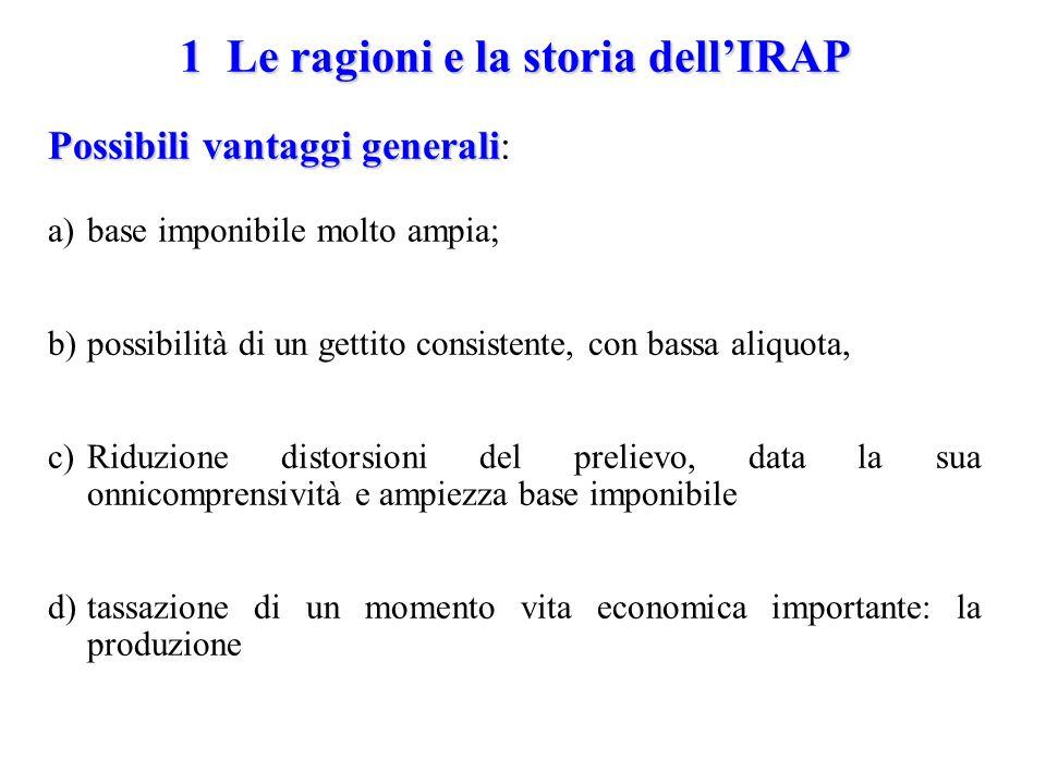 1 Le ragioni dell'IRAP ma anche …..D.Lgs.