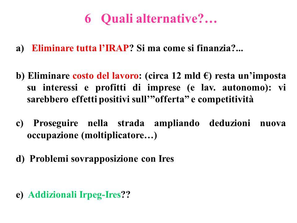 6 Quali alternative … a) Eliminare tutta l'IRAP. Si ma come si finanzia ...