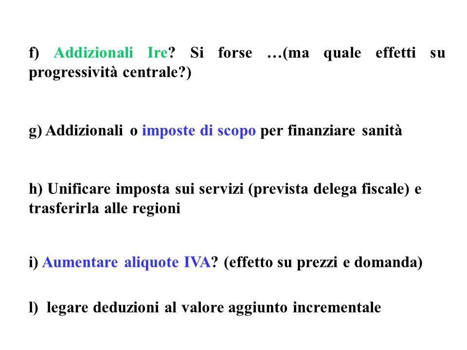 f) Addizionali Ire.