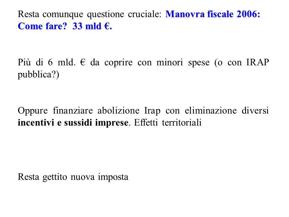 Manovra fiscale 2006: Come fare. 33 mld €.