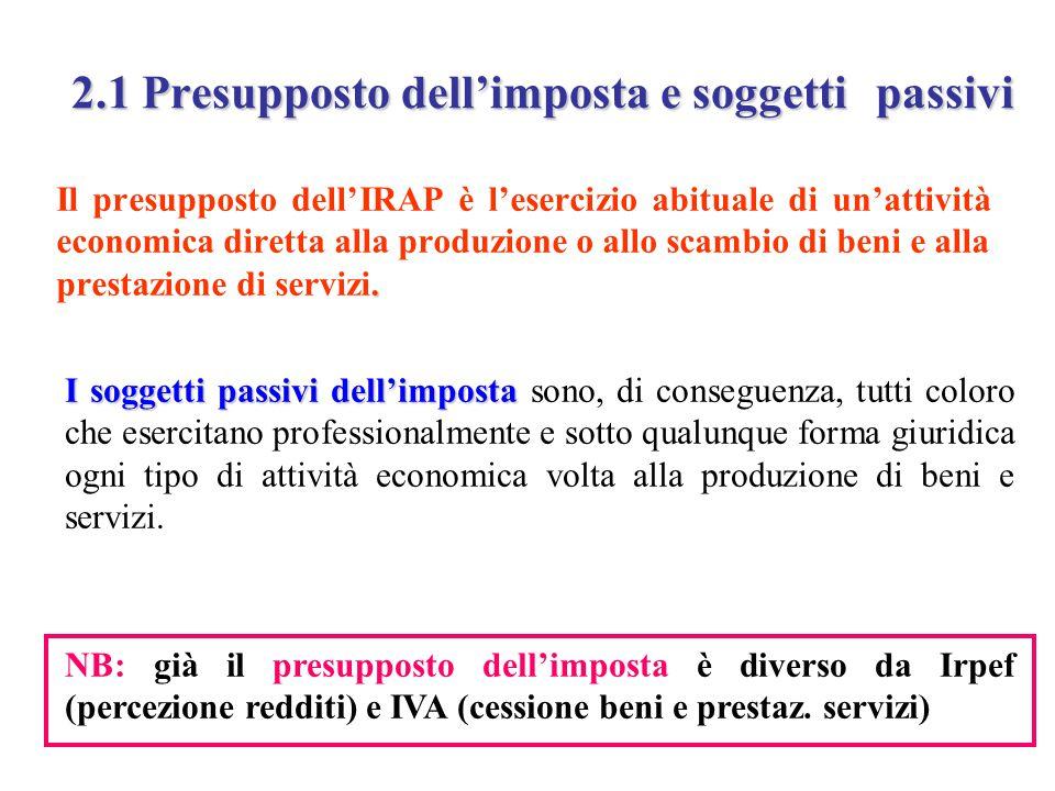 2.1 Presupposto dell'imposta e soggetti passivi 2.1 Presupposto dell'imposta e soggetti passivi.