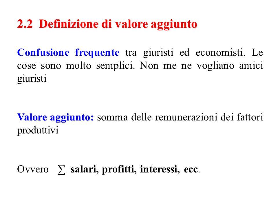 2.2 Definizione di valore aggiunto Confusione frequente tra giuristi ed economisti.
