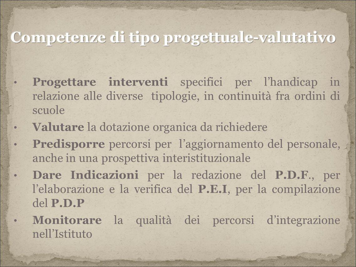 Progettare interventi specifici per l'handicap in relazione alle diverse tipologie, in continuità fra ordini di scuole Valutare la dotazione organica da richiedere Predisporre percorsi per l'aggiornamento del personale, anche in una prospettiva interistituzionale Dare Indicazioni per la redazione del P.D.F., per l'elaborazione e la verifica del P.E.I, per la compilazione del P.D.P Monitorare la qualità dei percorsi d'integrazione nell'Istituto