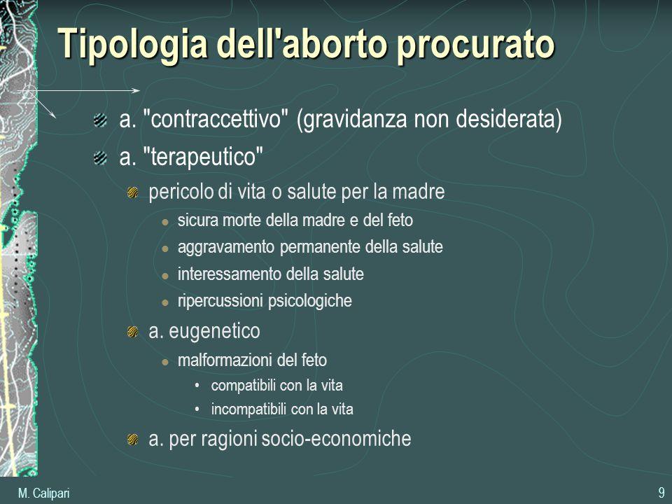 M. Calipari 9 Tipologia dell'aborto procurato a.