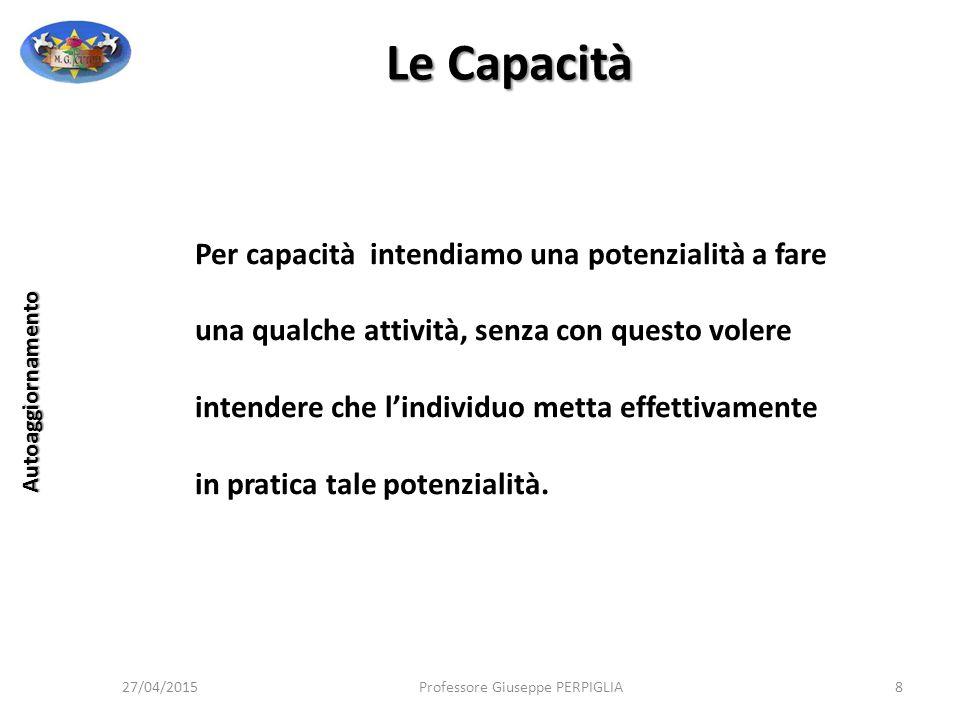 Attitudine 27/04/2015Professore Giuseppe PERPIGLIA9 Autoaggiornamento È una predisposizione, in genere innata ma anche acquisita, a svolgere una certa tipologia di attività fisica o mentale.