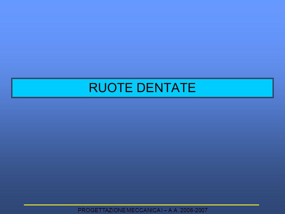 PROGETTAZIONE MECCANICA I – A.A. 2006-2007 RUOTE DENTATE