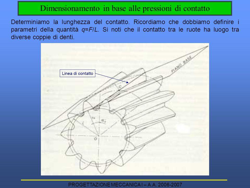 PROGETTAZIONE MECCANICA I – A.A.2006-2007 Determiniamo la lunghezza del contatto.