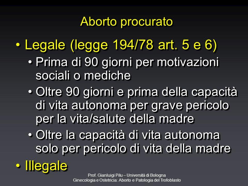 Prof. Gianluigi Pilu – Università di Bologna Ginecologia e Ostetricia: Aborto e Patologia del Trofoblasto Aborto procurato Legale (legge 194/78 art. 5