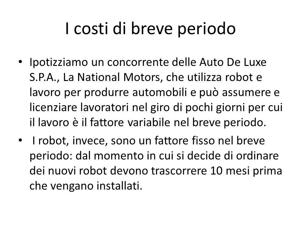 I costi di breve periodo Ipotizziamo un concorrente delle Auto De Luxe S.P.A., La National Motors, che utilizza robot e lavoro per produrre automobili e può assumere e licenziare lavoratori nel giro di pochi giorni per cui il lavoro è il fattore variabile nel breve periodo.