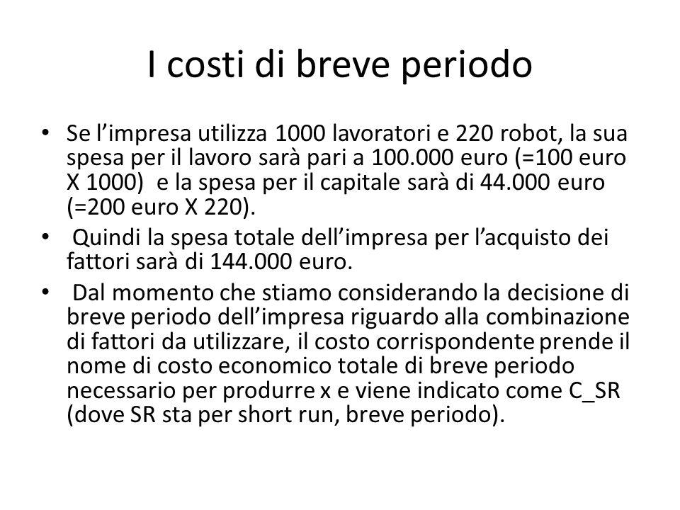 I costi di breve periodo Se l'impresa utilizza 1000 lavoratori e 220 robot, la sua spesa per il lavoro sarà pari a 100.000 euro (=100 euro X 1000) e la spesa per il capitale sarà di 44.000 euro (=200 euro X 220).