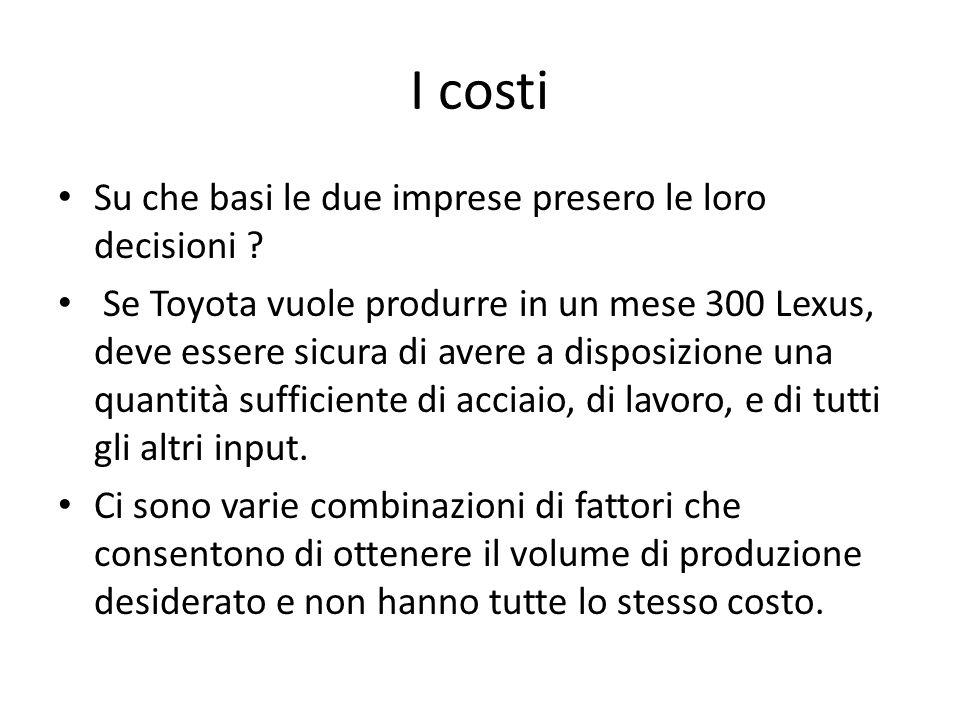 I costi di breve periodo Il procedimento sopra descritto consente di calcolare il costo totale di breve periodo di un qualsiasi volume di produzione x_0 e può essere riassunto come segue.