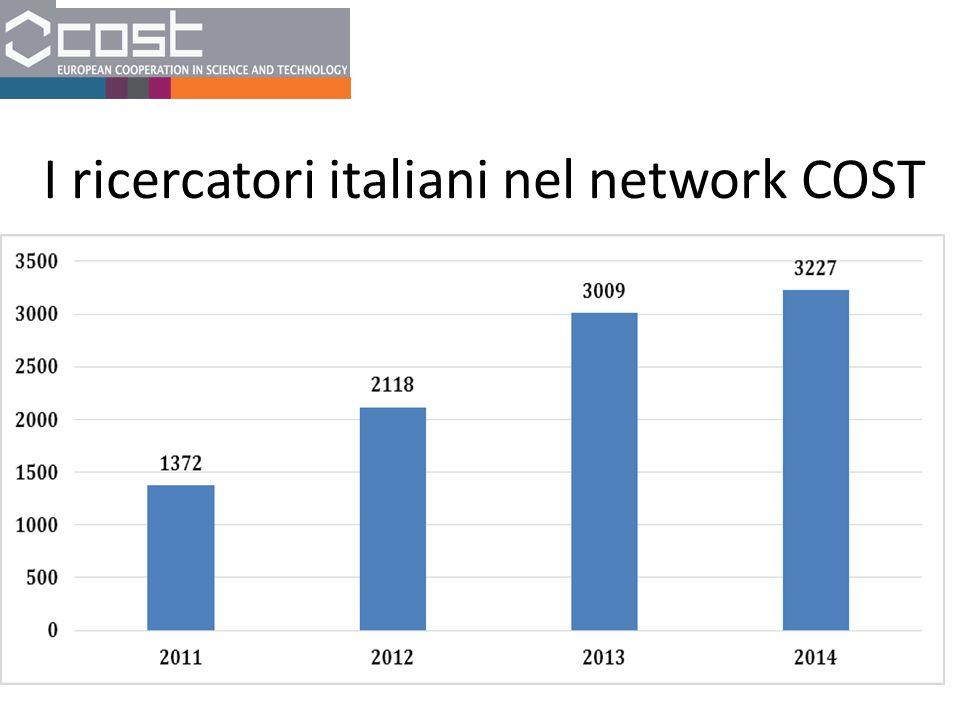 I ricercatori italiani nel network COST