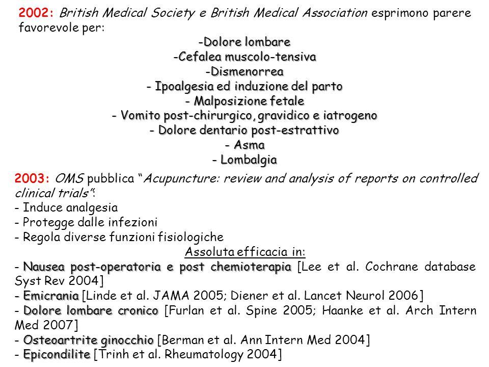 2002: British Medical Society e British Medical Association esprimono parere favorevole per: -Dolore lombare -Cefalea muscolo-tensiva -Dismenorrea - I