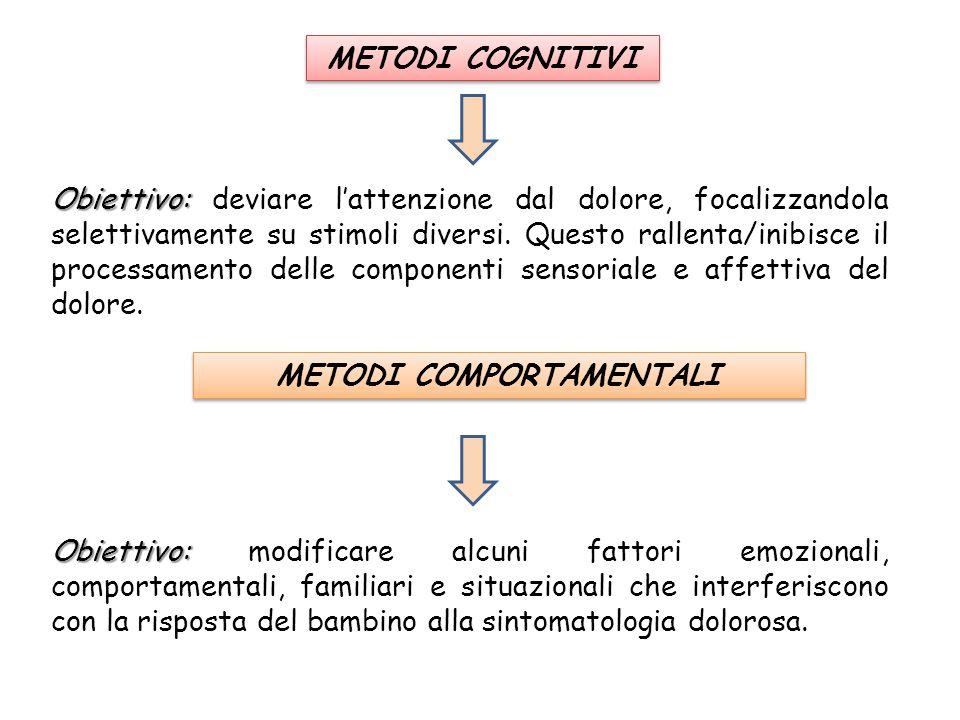 Obiettivo: Obiettivo: deviare l'attenzione dal dolore, focalizzandola selettivamente su stimoli diversi. Questo rallenta/inibisce il processamento del