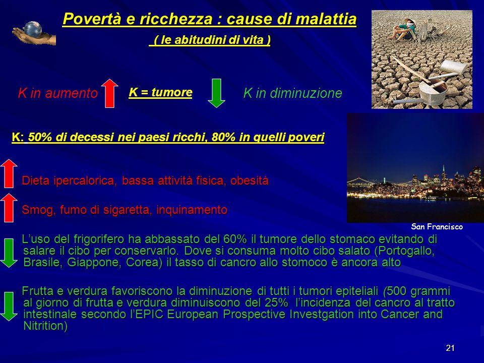 20 Povertà e ricchezza : cause di malattia (le infezioni più frequenti) Epatite B e C (K epatico) (trasfusioni, promiscuità ecc..) Epatite B e C (K epatico) (trasfusioni, promiscuità ecc..) Papillomavirus (K collo uterino e genitale) (abitudini sessuali) Papillomavirus (K collo uterino e genitale) (abitudini sessuali) Helicobacter pylori (K allo stomaco) (abitudini alimentari) Helicobacter pylori (K allo stomaco) (abitudini alimentari) Favelas a Rio de JaneiroLos Angeles K = tumore