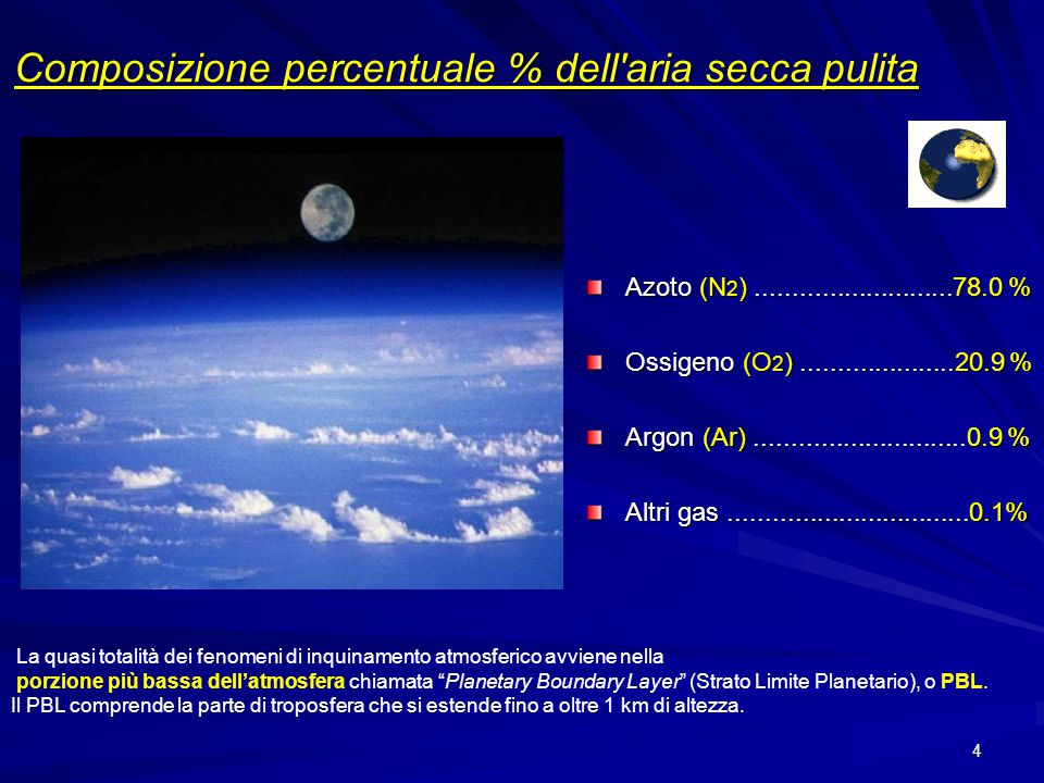 3Bibliografia Luigi Campanella, Dipartiento di chimica Università La Sapienza di Roma: Ambiente e salute Epstein P et al.