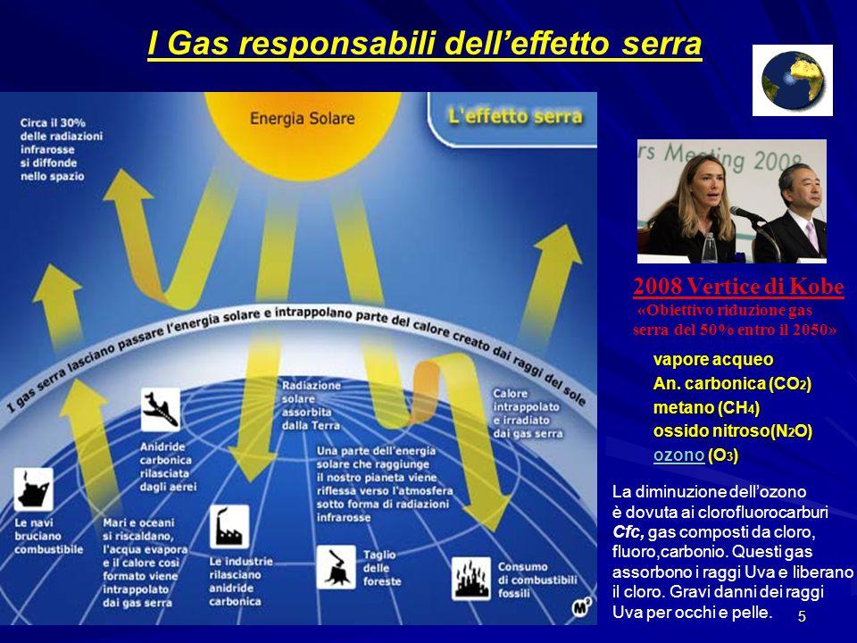 4 Composizione percentuale % dell aria secca pulita Azoto (N 2 )...........................78.0 % Ossigeno (O 2 ).....................20.9 % Argon (Ar).............................0.9 % Altri gas.................................0.1% La quasi totalità dei fenomeni di inquinamento atmosferico avviene nella porzione più bassa dell'atmosfera chiamata Planetary Boundary Layer (Strato Limite Planetario), o PBL.