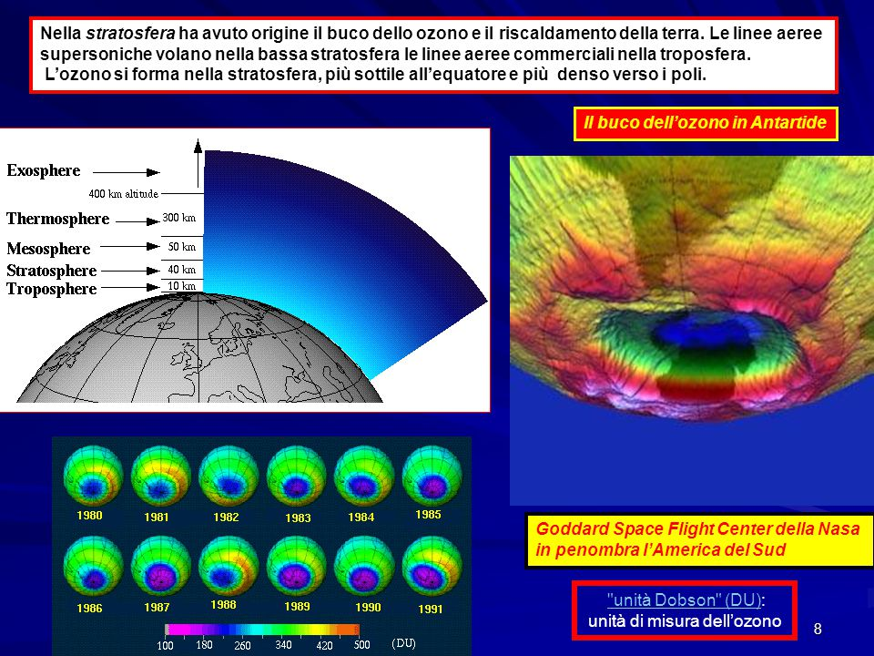 7 Il buco dell'ozono